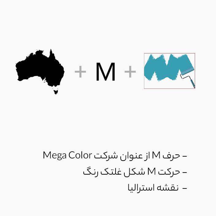 شرکت نقاشی ساختمانی مگا کالر- ایده پردازی لوگو