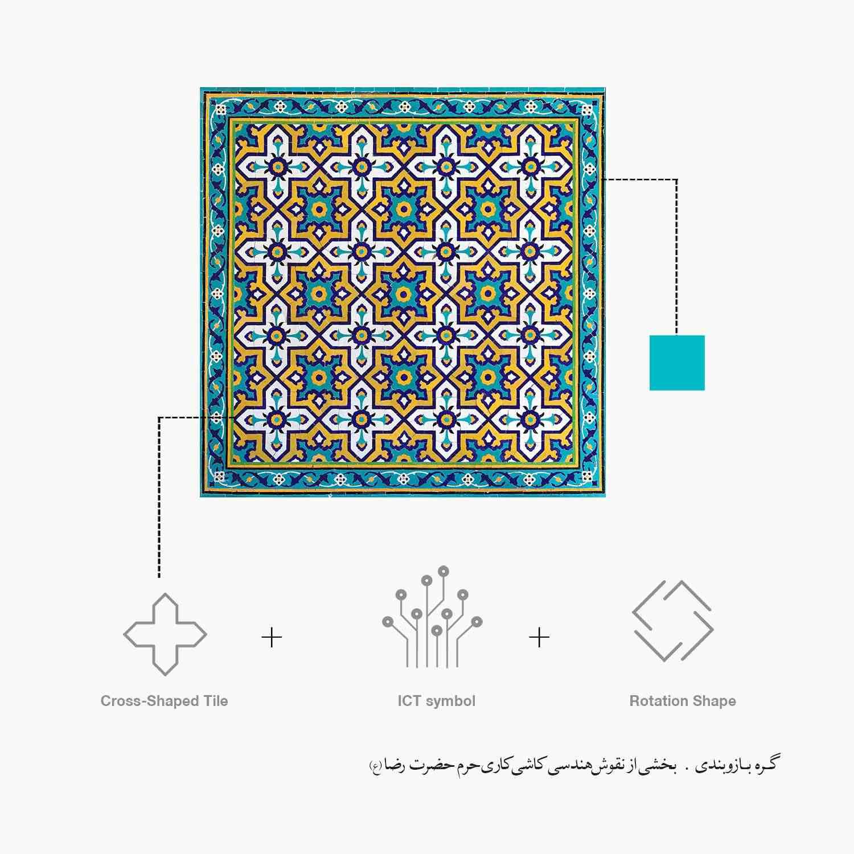 کانسپ لوگو شبکه فناوری اطلاعات طراحی شده توسط محمد محسن خضری