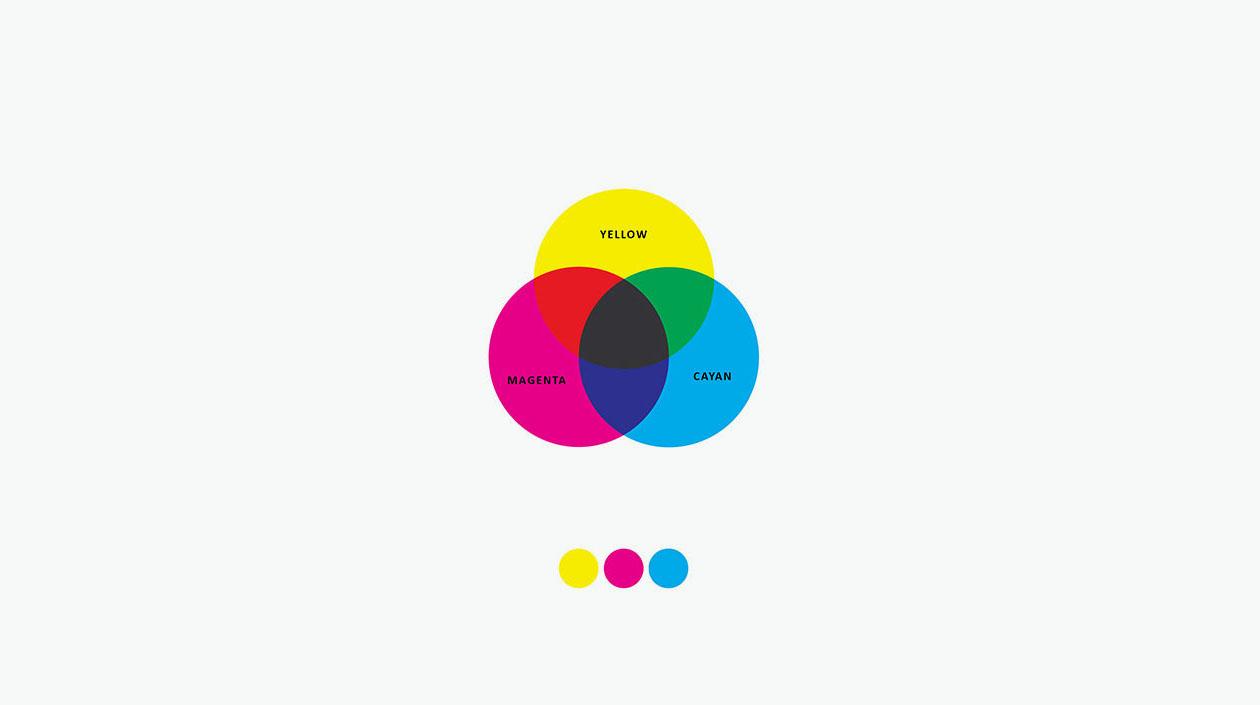 رنگهای اصلی چرخه رنگ چاپ- چرخه CMY